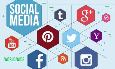Social Media Strategics and Management